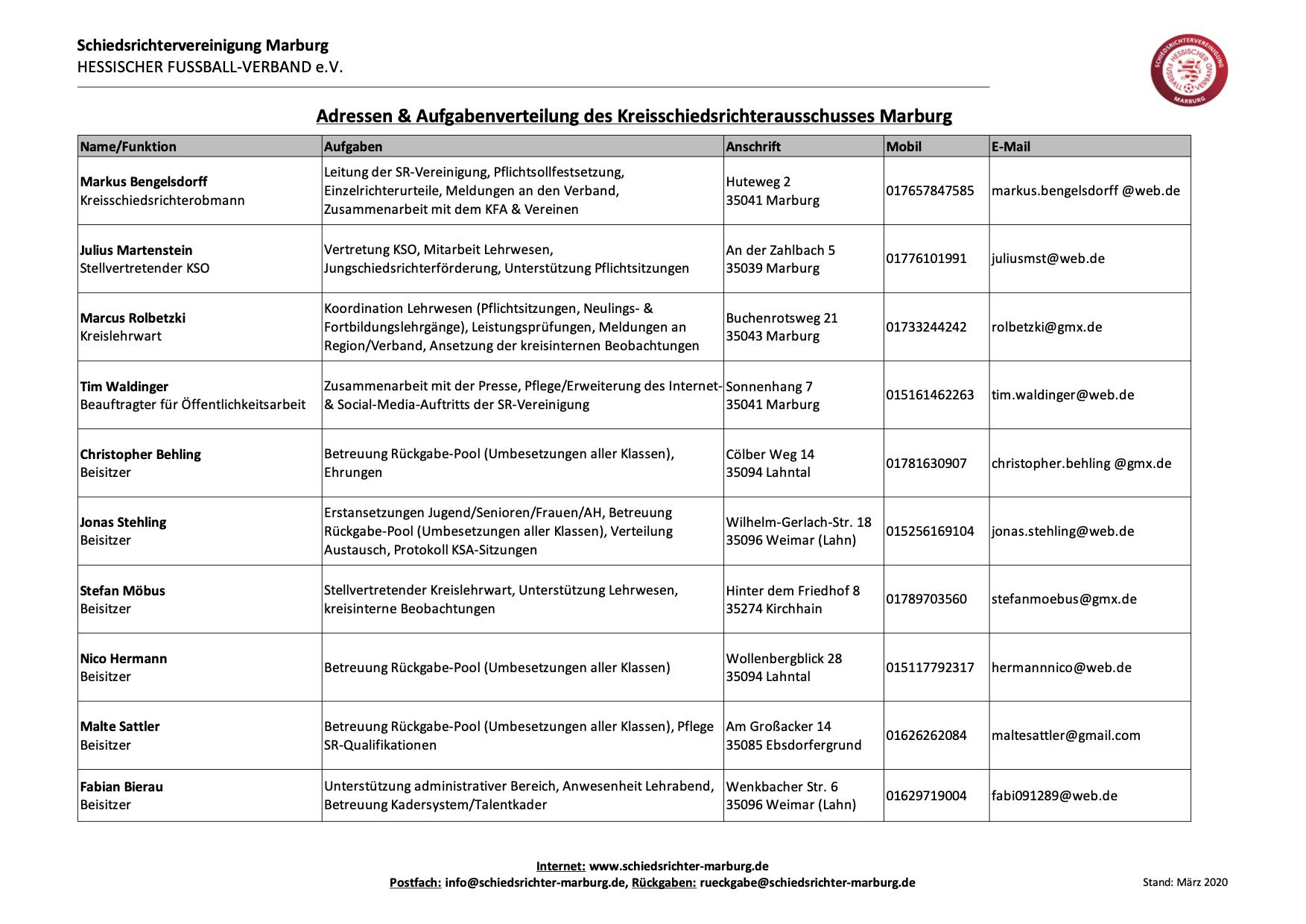 Aufgabenverteilung_KSA_03_2020